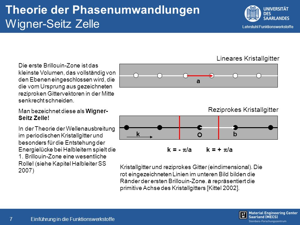 Theorie der Phasenumwandlungen Wigner-Seitz Zelle
