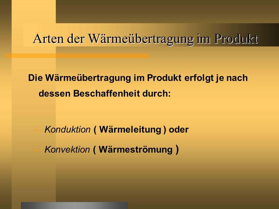 Arten der Wärmeübertragung im Produkt
