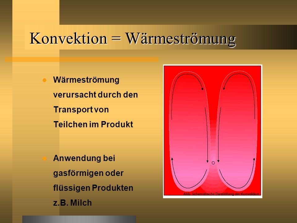 Konvektion = Wärmeströmung