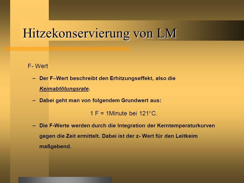 Hitzekonservierung von LM