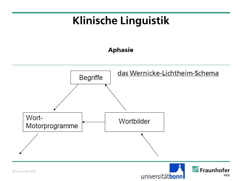 Klinische Linguistik das Wernicke-Lichtheim-Schema Begriffe Wort-