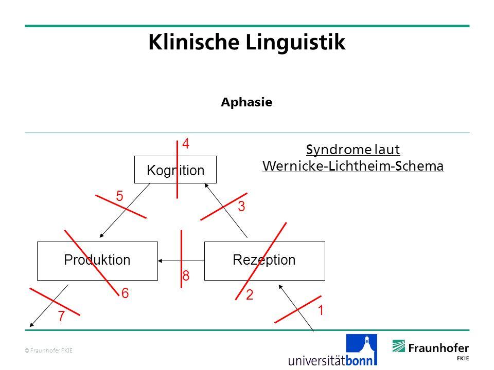Wernicke-Lichtheim-Schema