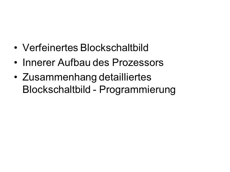Verfeinertes Blockschaltbild
