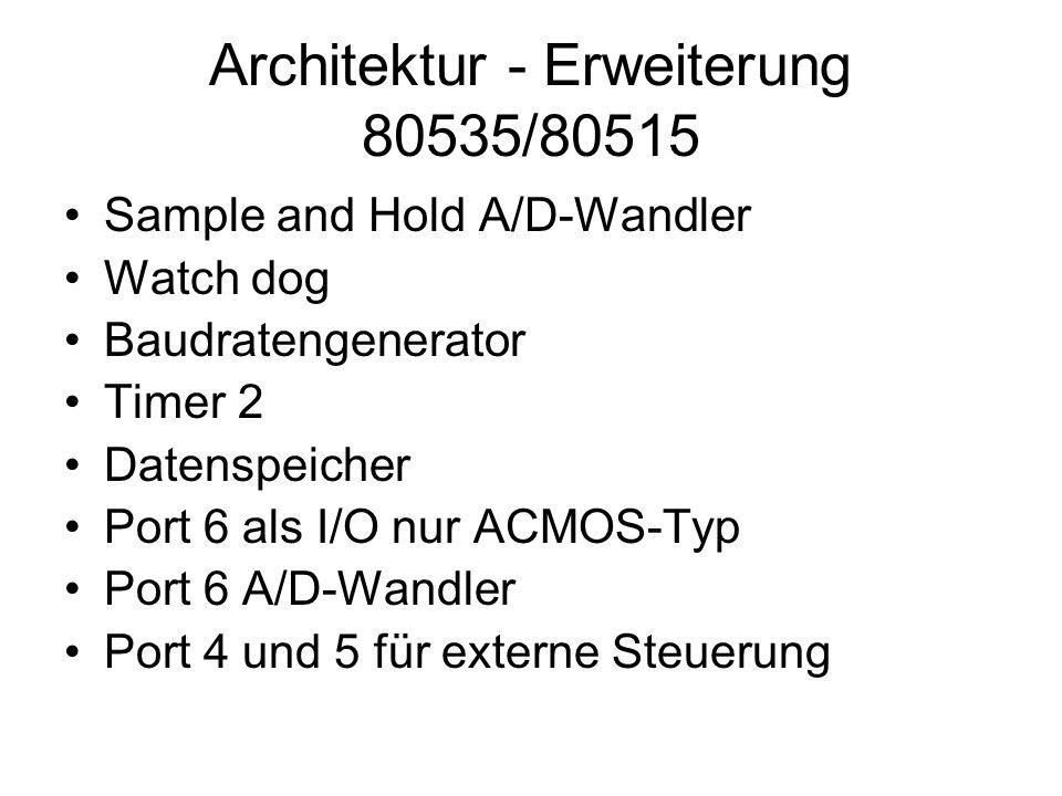 Architektur - Erweiterung 80535/80515
