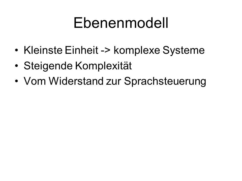 Ebenenmodell Kleinste Einheit -> komplexe Systeme