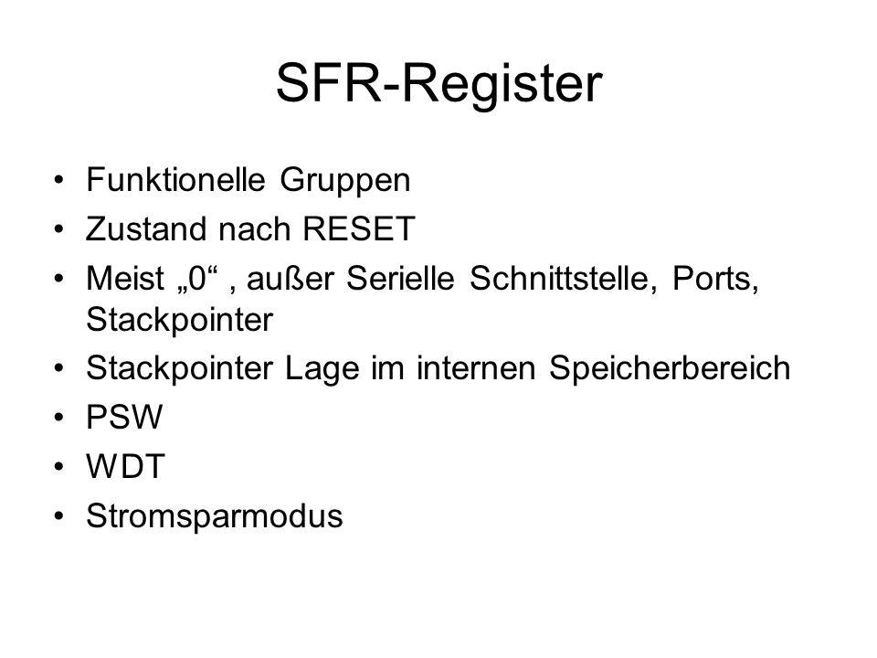 SFR-Register Funktionelle Gruppen Zustand nach RESET