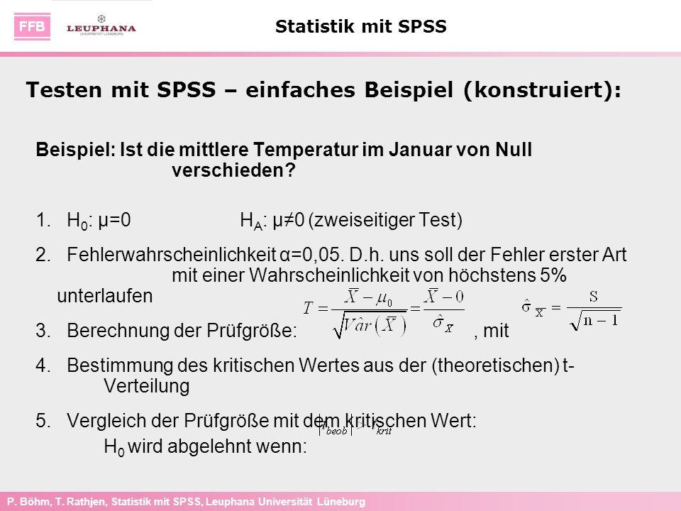 Testen mit SPSS – einfaches Beispiel (konstruiert):