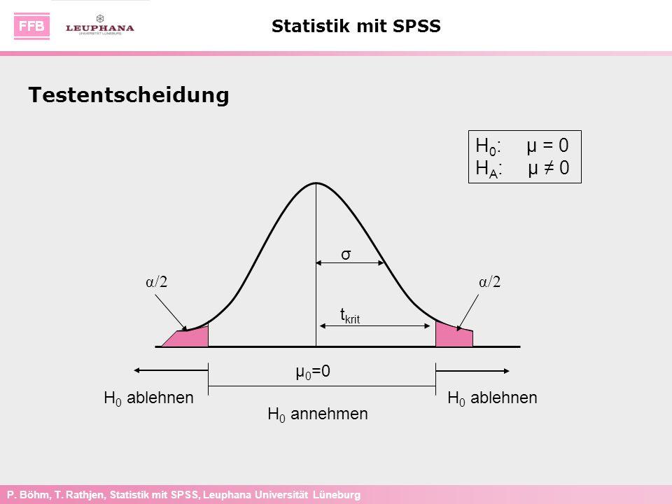 Testentscheidung H0: μ = 0 HA: μ ≠ 0 σ α/2 tkrit μ0=0 H0 ablehnen
