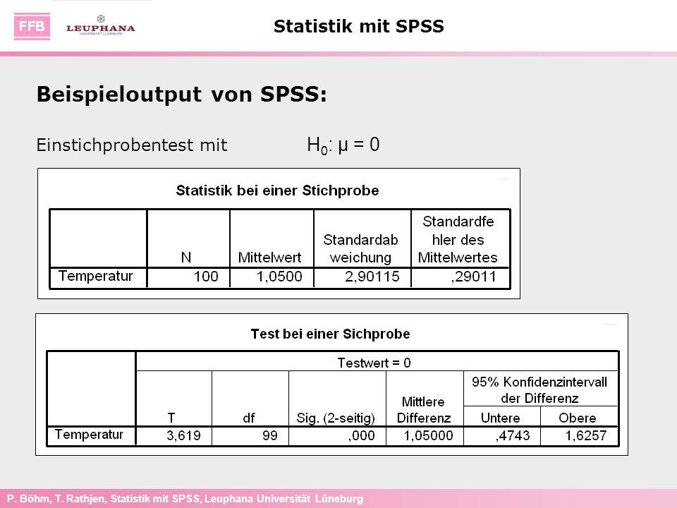 Beispieloutput von SPSS: