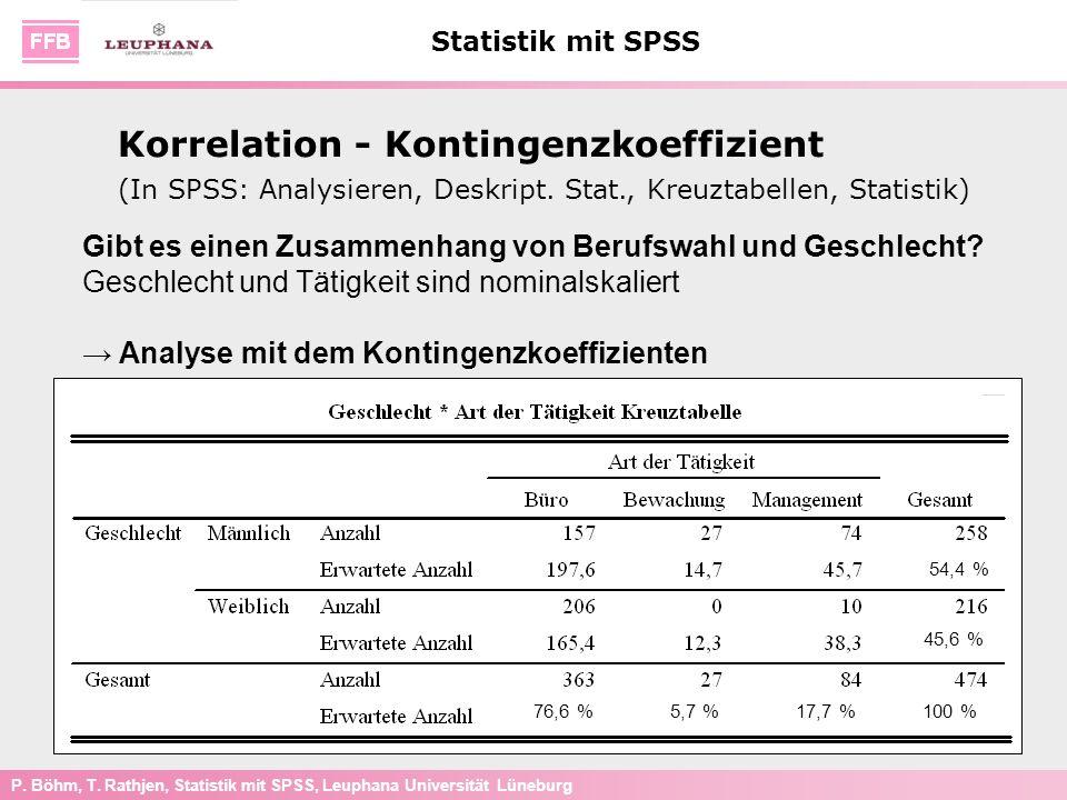 Korrelation - Kontingenzkoeffizient