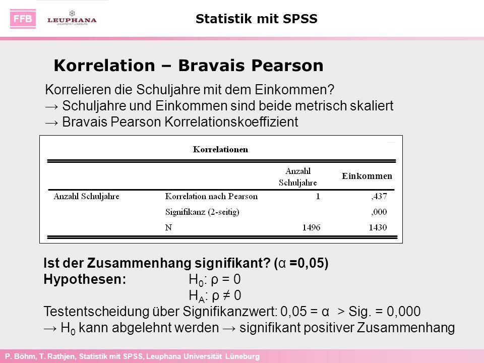 Korrelation – Bravais Pearson