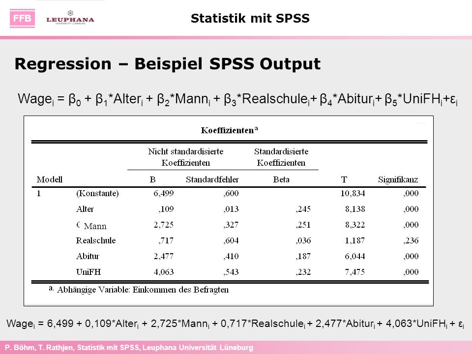 Regression – Beispiel SPSS Output