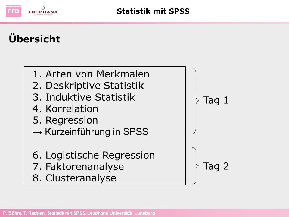 Übersicht 1. Arten von Merkmalen. 2. Deskriptive Statistik. 3. Induktive Statistik. 4. Korrelation.