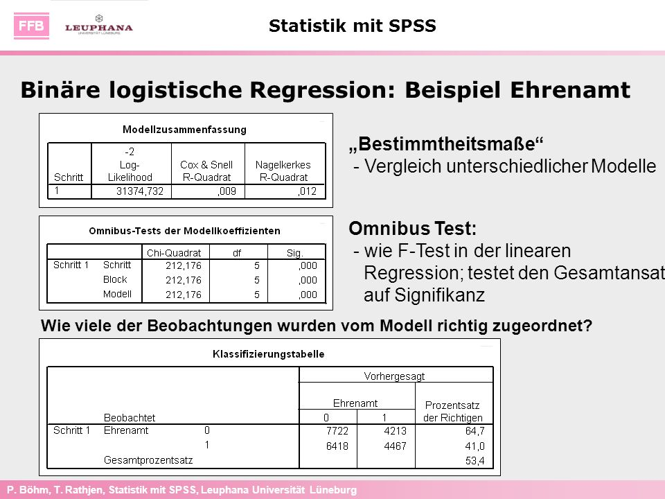 Binäre logistische Regression: Beispiel Ehrenamt