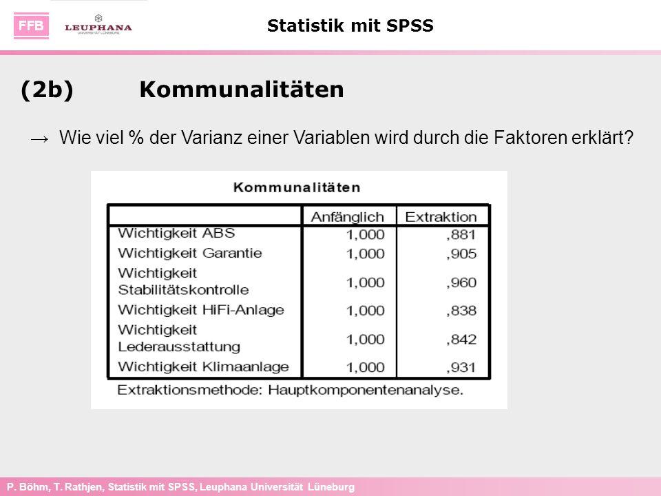 (2b) Kommunalitäten → Wie viel % der Varianz einer Variablen wird durch die Faktoren erklärt