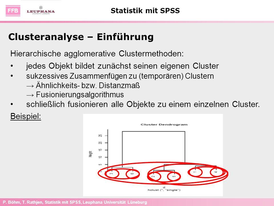Clusteranalyse – Einführung