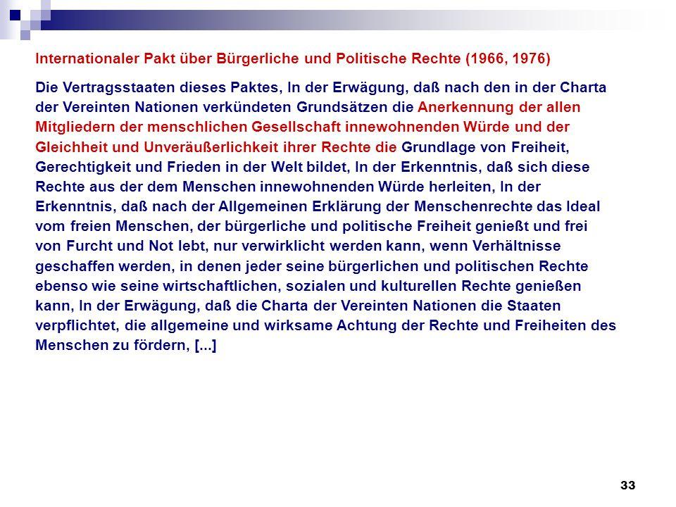 Internationaler Pakt über Bürgerliche und Politische Rechte (1966, 1976)