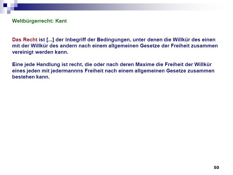 Weltbürgerrecht: Kant