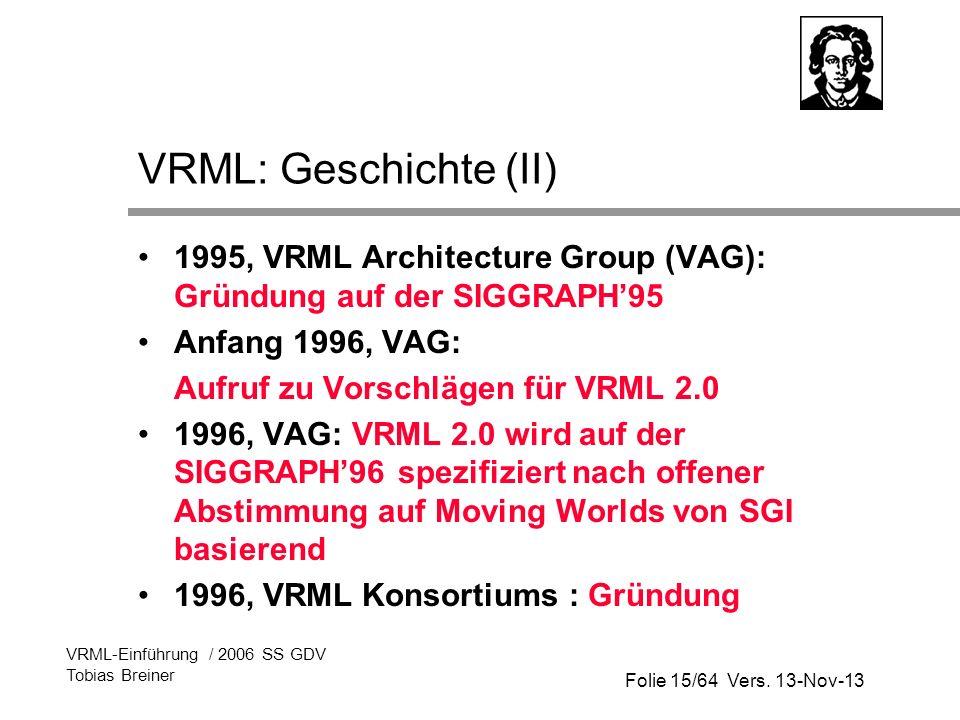 VRML: Geschichte (II) 1995, VRML Architecture Group (VAG): Gründung auf der SIGGRAPH'95. Anfang 1996, VAG: