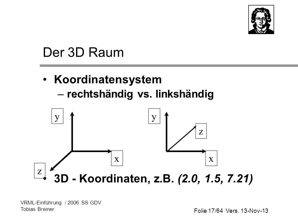 Der 3D Raum Koordinatensystem 3D - Koordinaten, z.B. (2.0, 1.5, 7.21)