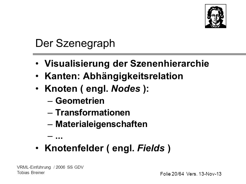 Der Szenegraph Visualisierung der Szenenhierarchie