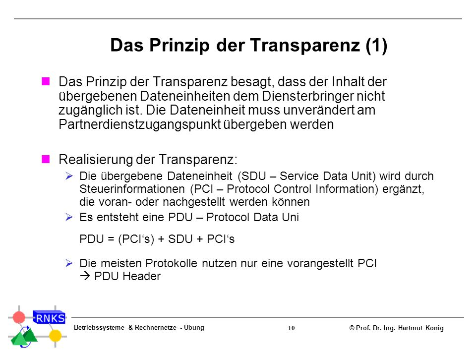 Das Prinzip der Transparenz (1)