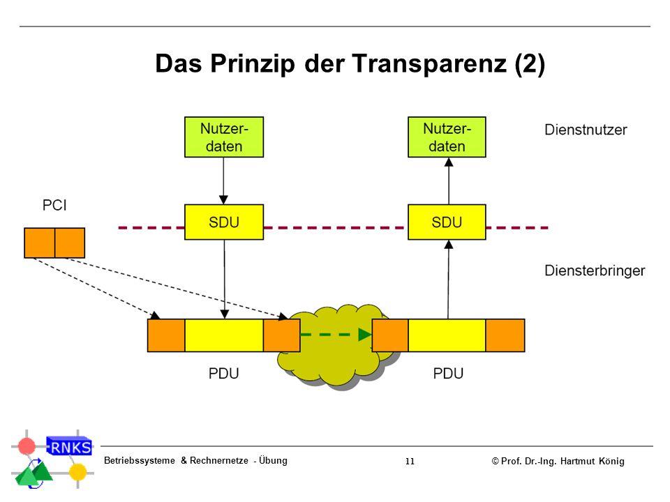 Das Prinzip der Transparenz (2)