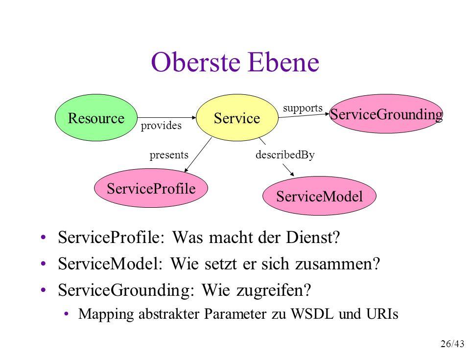 Oberste Ebene ServiceProfile: Was macht der Dienst
