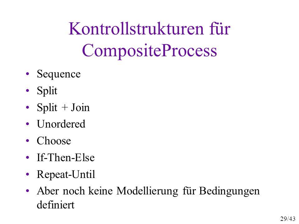 Kontrollstrukturen für CompositeProcess