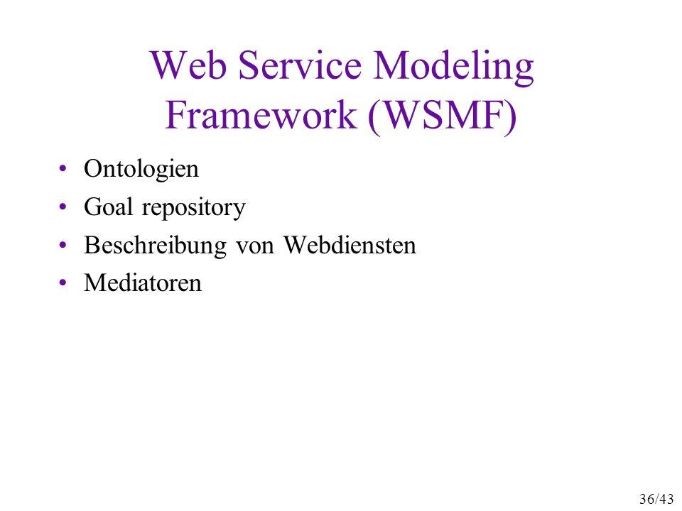 Web Service Modeling Framework (WSMF)