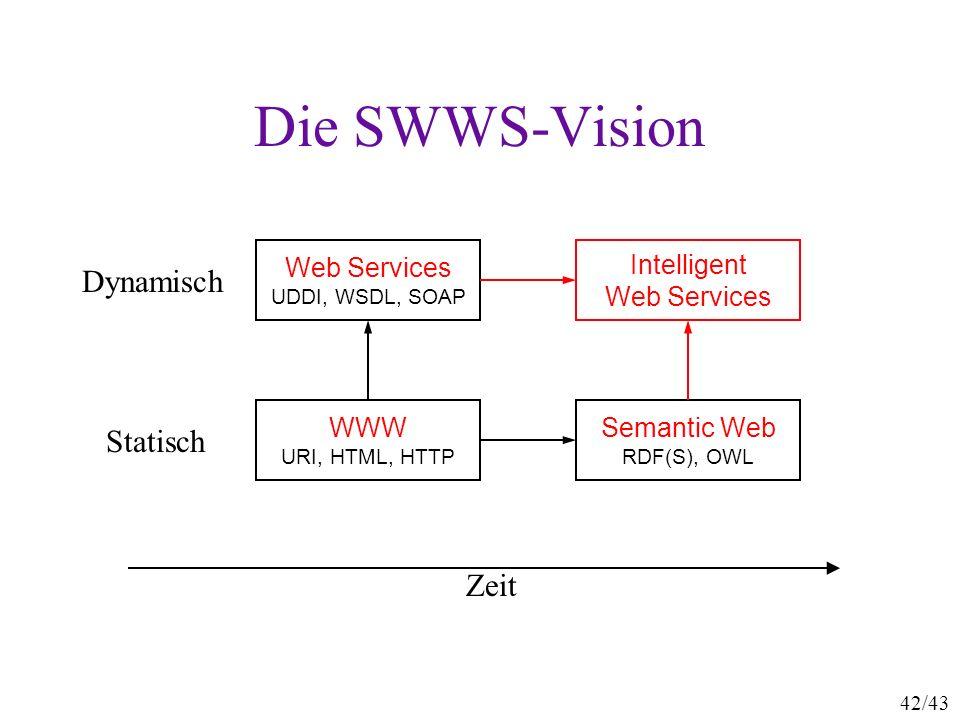 Intelligent Web Services