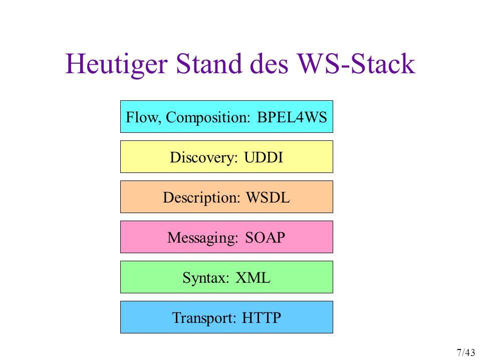 Heutiger Stand des WS-Stack
