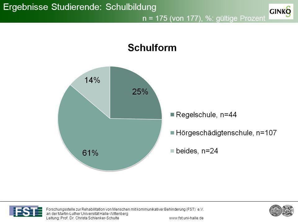 Ergebnisse Studierende: Schulbildung n = 175 (von 177), %: gültige Prozent