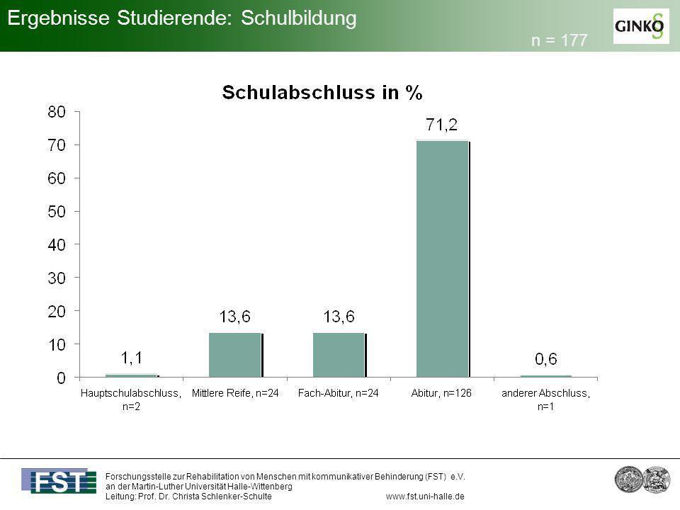 Ergebnisse Studierende: Schulbildung n = 177