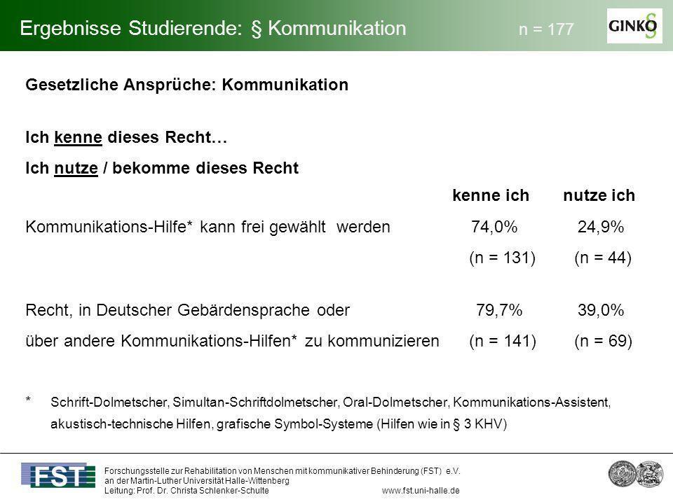 Ergebnisse Studierende: § Kommunikation n = 177
