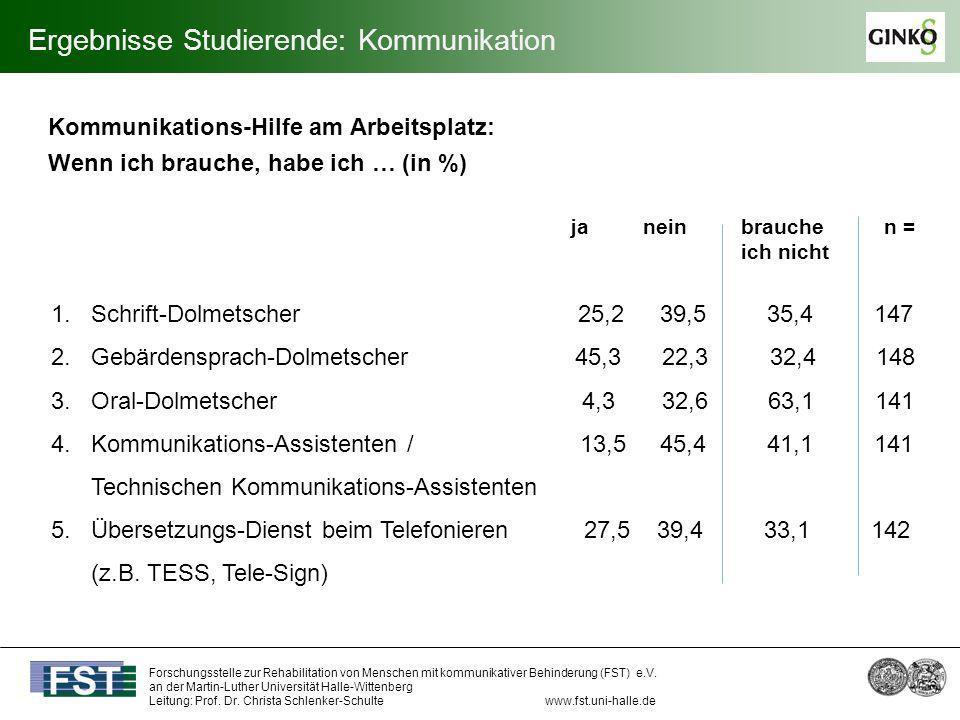 Ergebnisse Studierende: Kommunikation