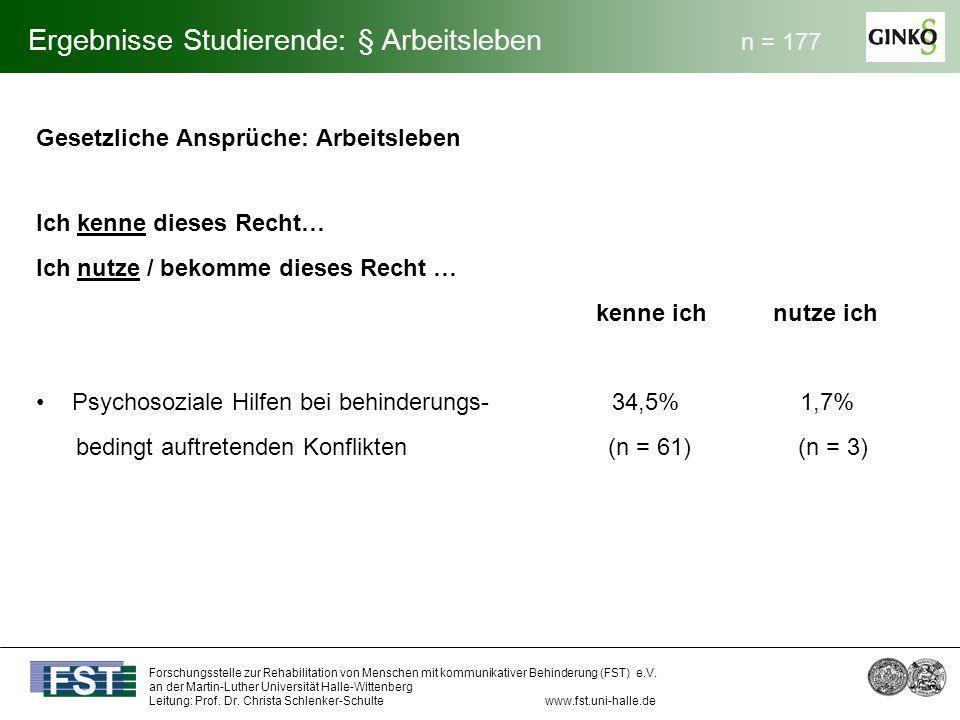 Ergebnisse Studierende: § Arbeitsleben n = 177