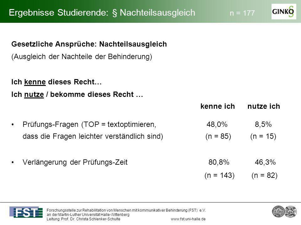 Ergebnisse Studierende: § Nachteilsausgleich n = 177