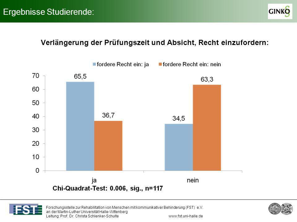 Ergebnisse Studierende: