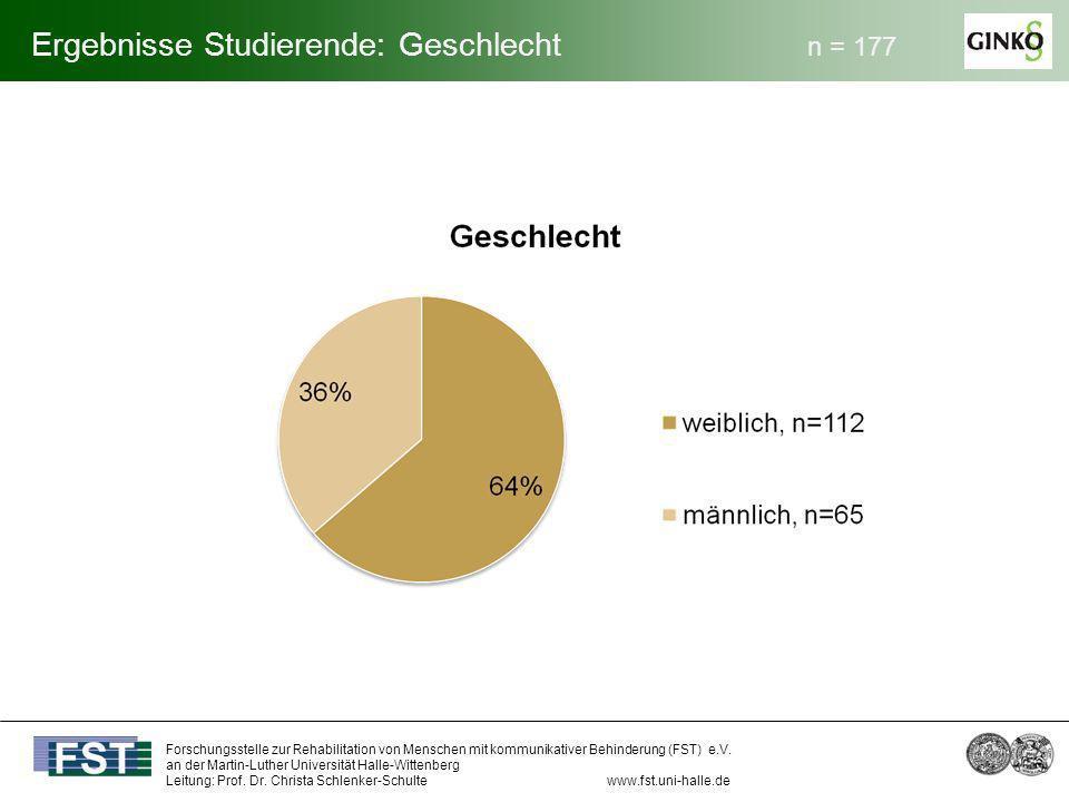Ergebnisse Studierende: Geschlecht n = 177