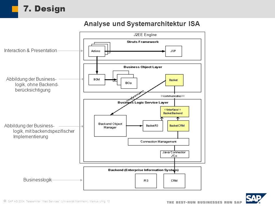 Analyse und Systemarchitektur ISA