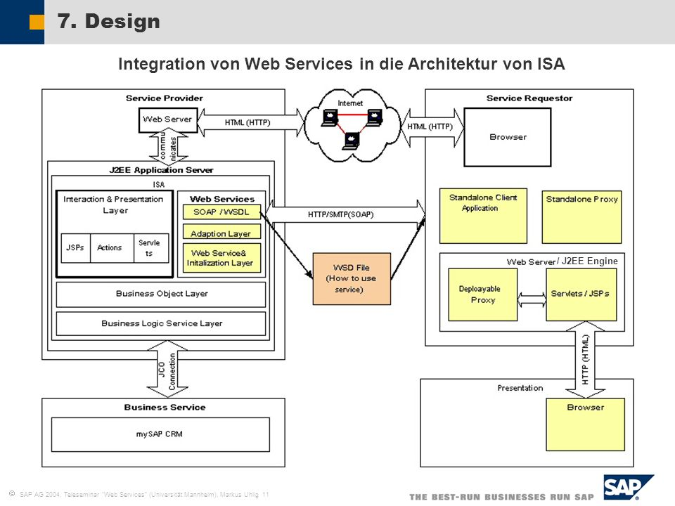 Integration von Web Services in die Architektur von ISA