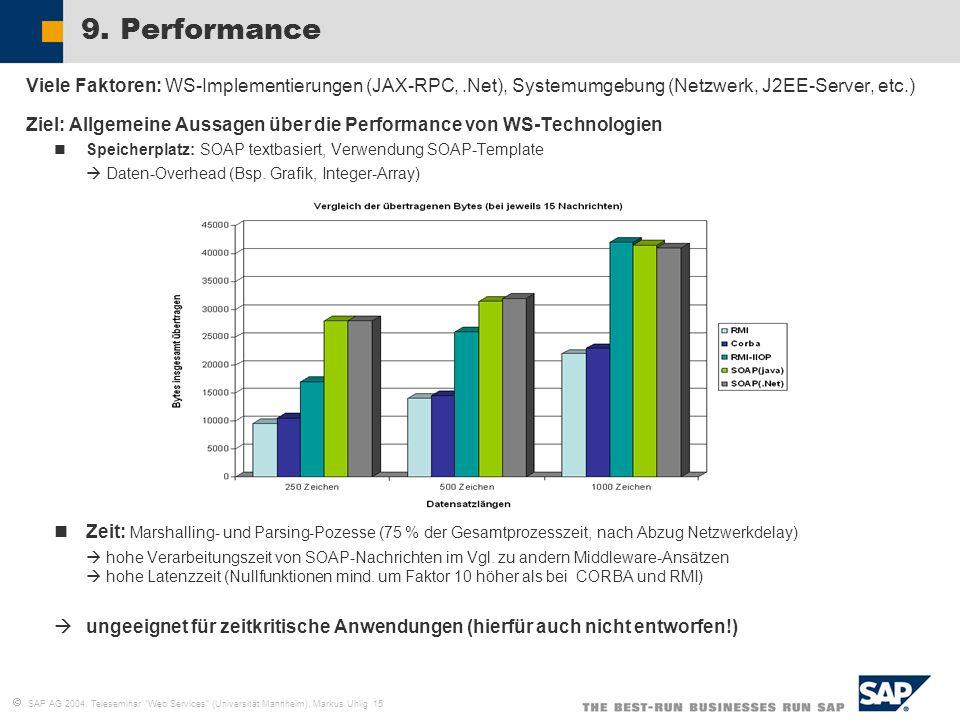 9. Performance Viele Faktoren: WS-Implementierungen (JAX-RPC, .Net), Systemumgebung (Netzwerk, J2EE-Server, etc.)