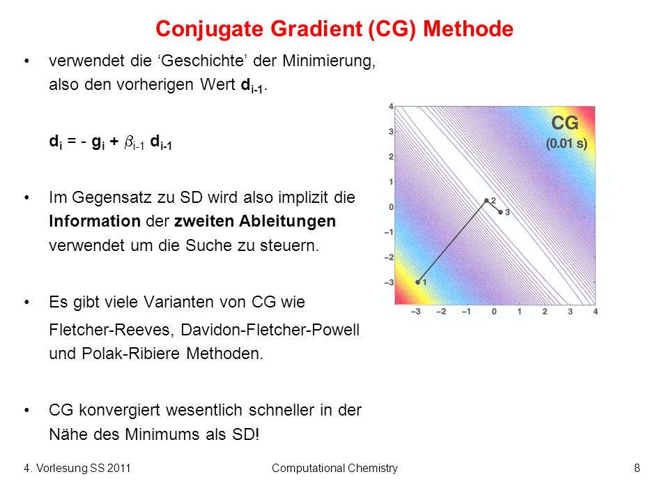 Conjugate Gradient (CG) Methode