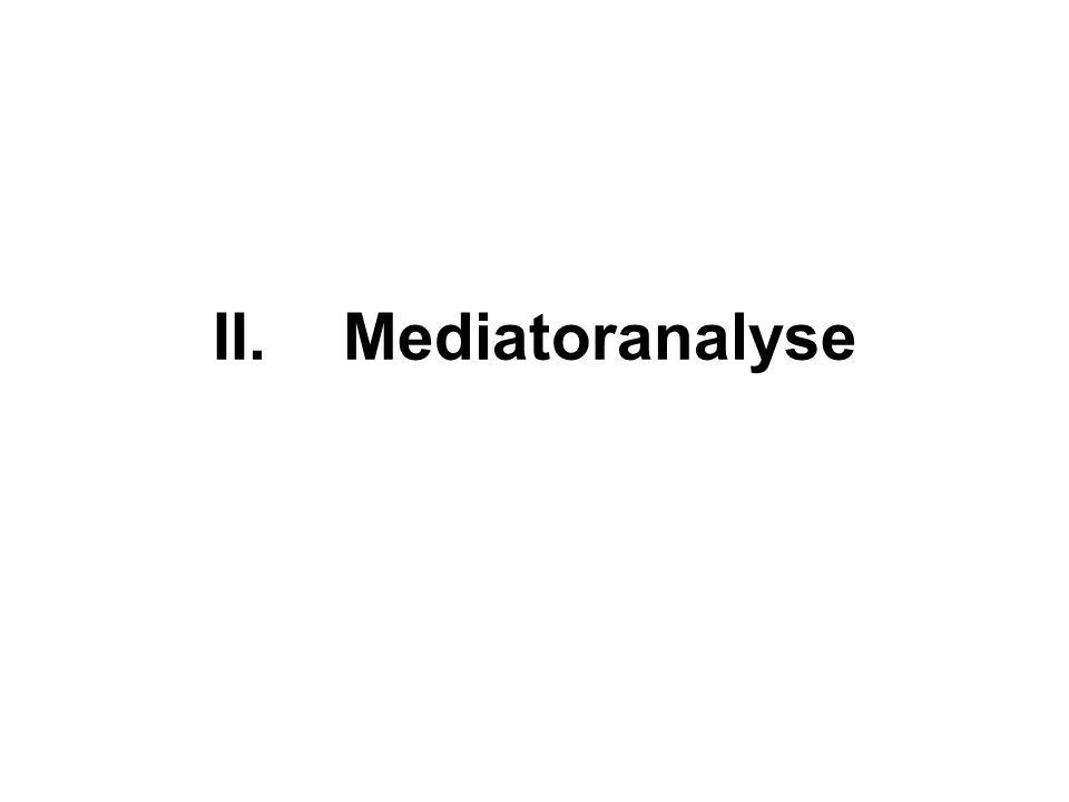 Mediatoranalyse