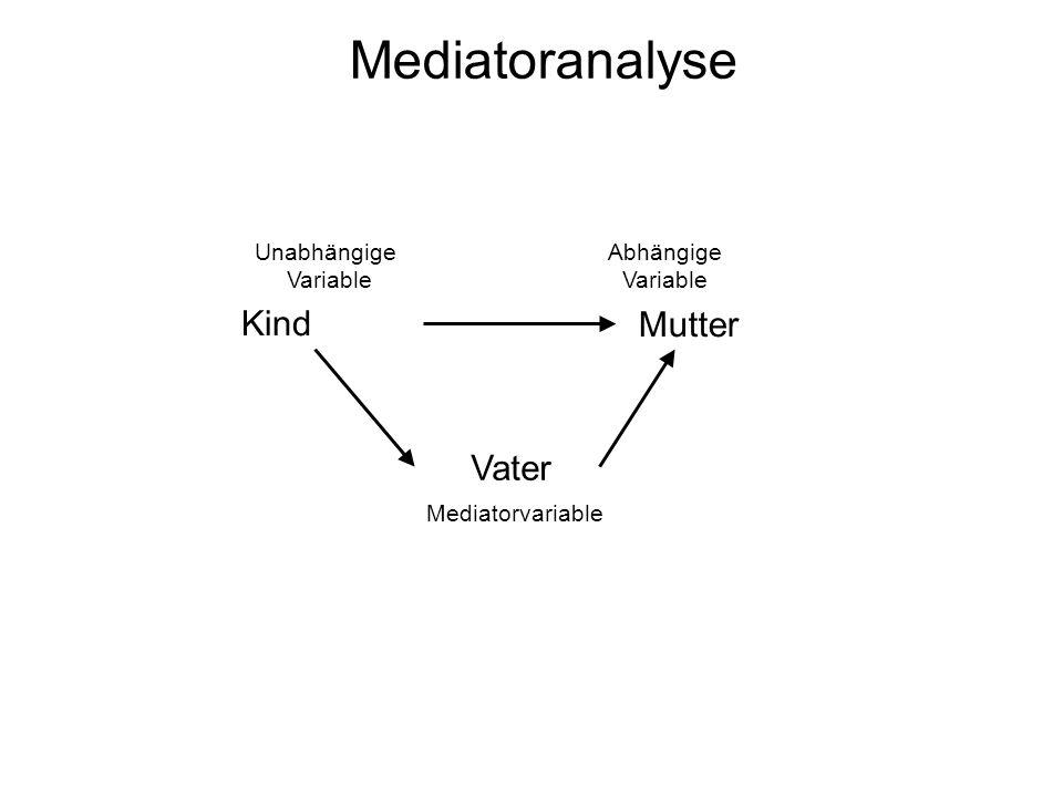Mediatoranalyse Kind Mutter Vater Unabhängige Variable