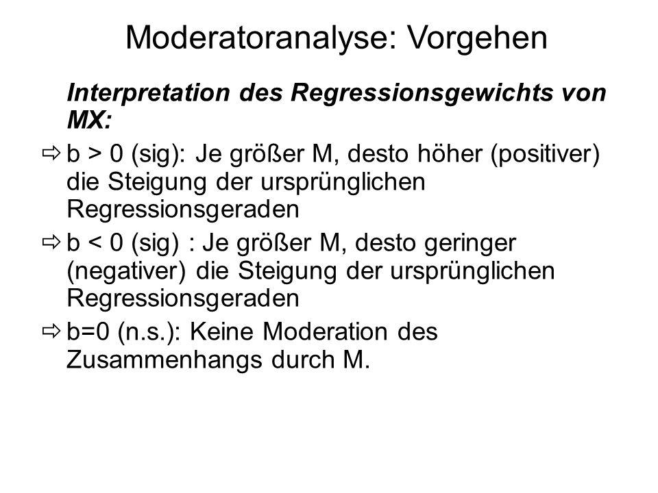 Moderatoranalyse: Vorgehen