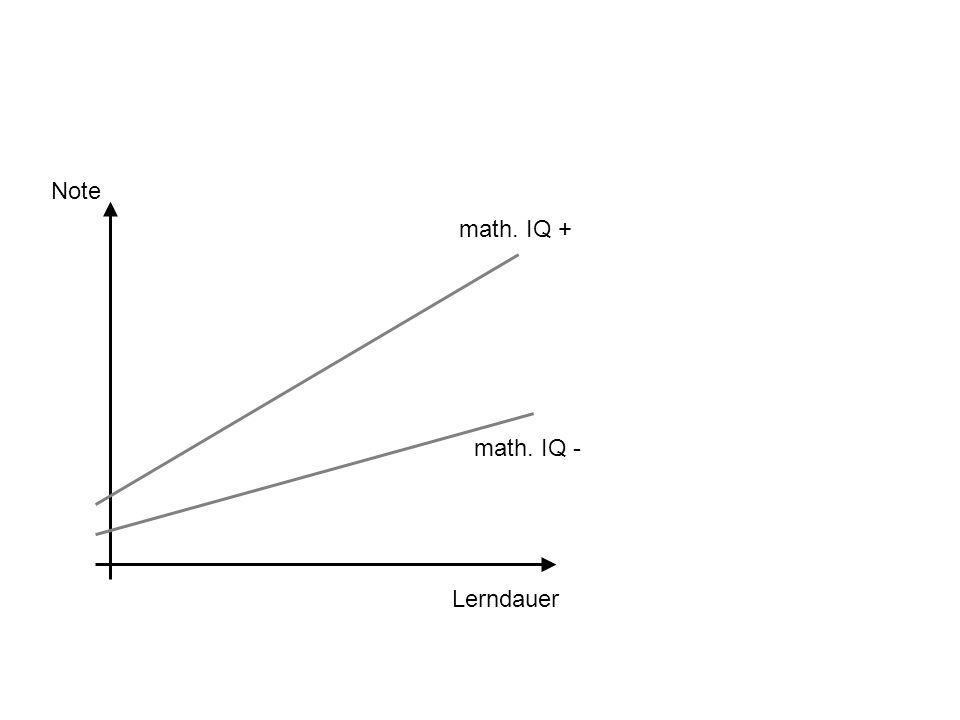Note math. IQ + math. IQ - Lerndauer