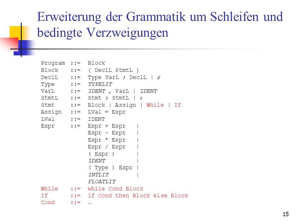 Erweiterung der Grammatik um Schleifen und bedingte Verzweigungen