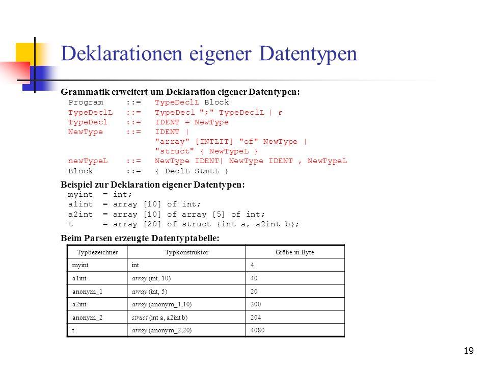 Deklarationen eigener Datentypen
